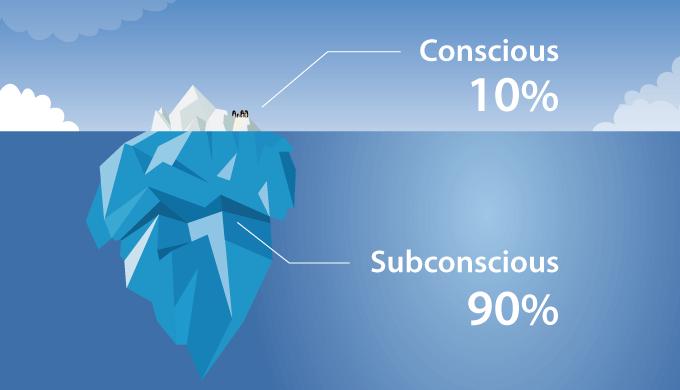 意識と潜在意識
